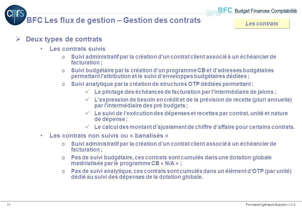 BFC Les flux de gestion – Gestion des contrats