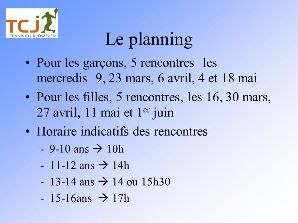 Le planning Pour les garçons, 5 rencontres les mercredis 9, 23 mars, 6 avril, 4 et 18 mai.