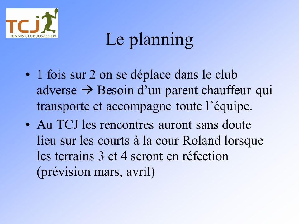 Le planning1 fois sur 2 on se déplace dans le club adverse  Besoin d'un parent chauffeur qui transporte et accompagne toute l'équipe.