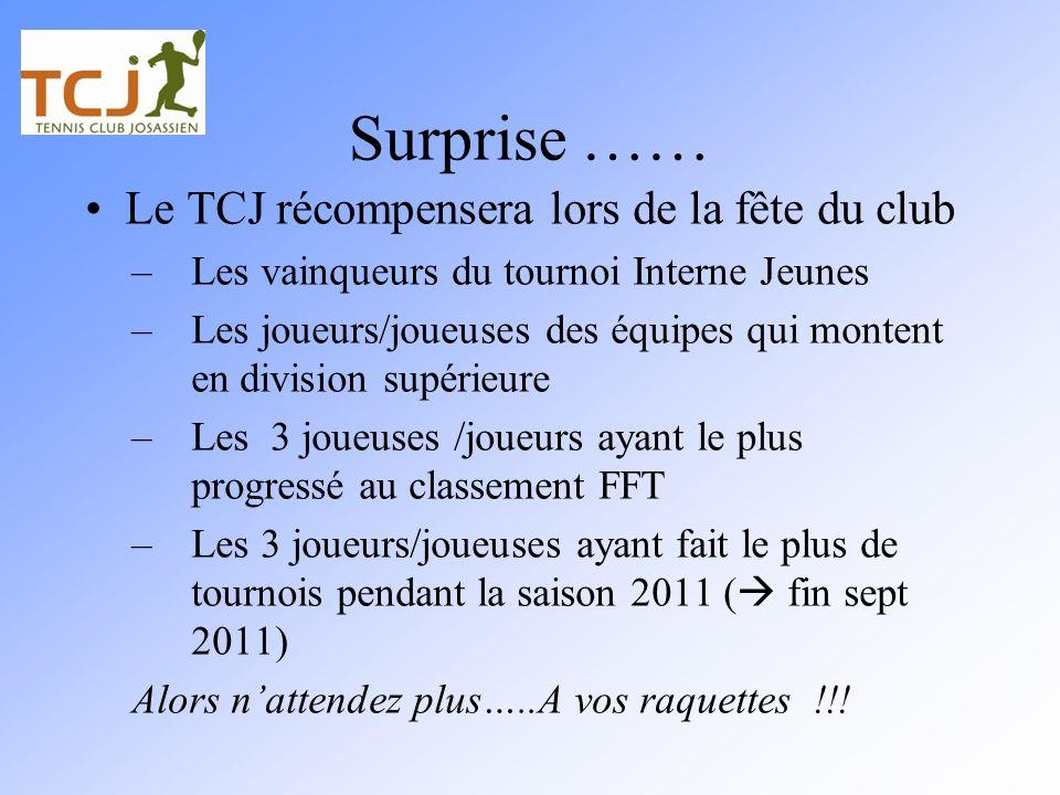 Surprise …… Le TCJ récompensera lors de la fête du club