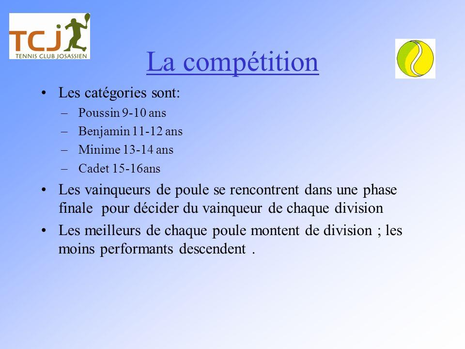 La compétition Les catégories sont: