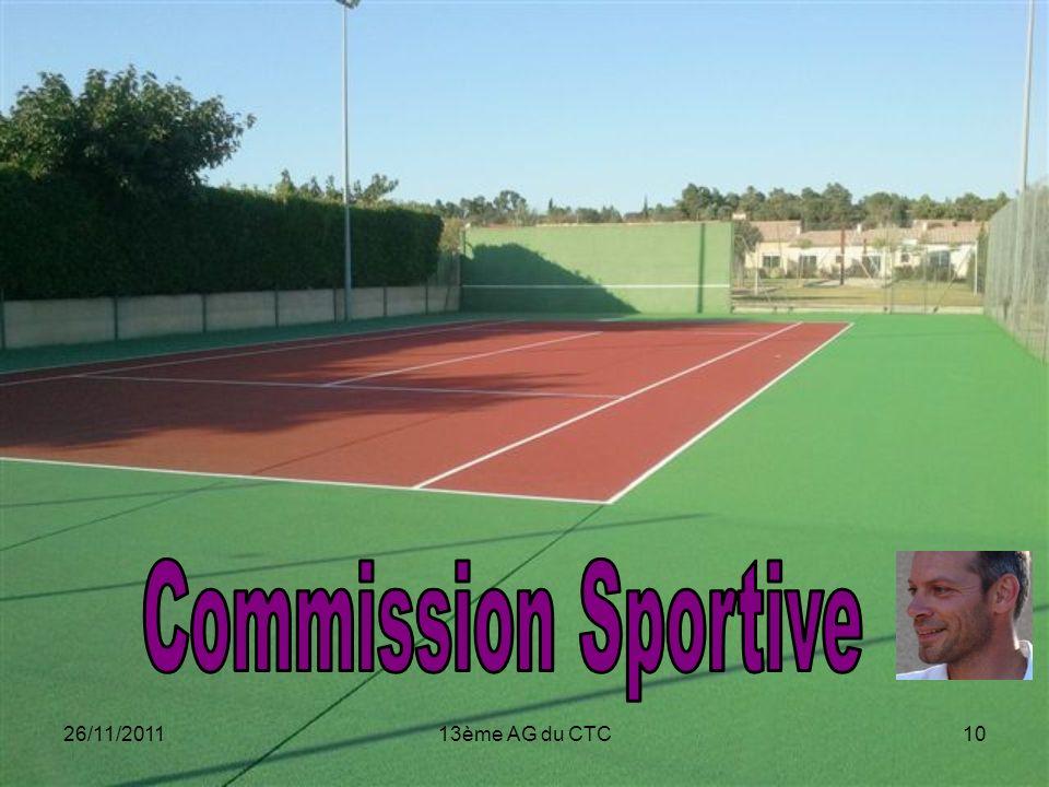 Commission Sportive 26/11/2011 13ème AG du CTC