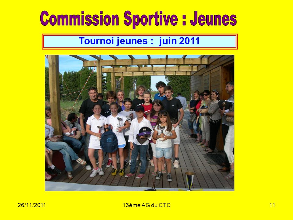 Commission Sportive : Jeunes