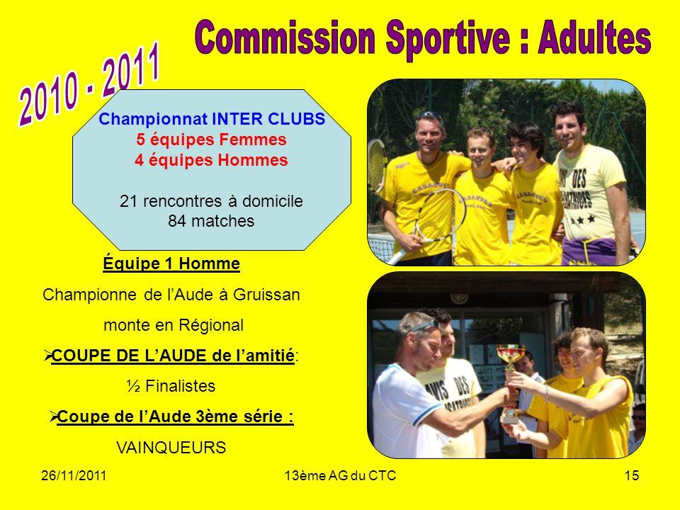 Championnat INTER CLUBS Coupe de l'Aude 3ème série :