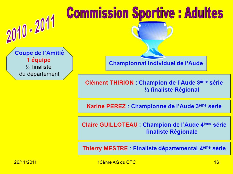 Commission Sportive : Adultes 2010 - 2011