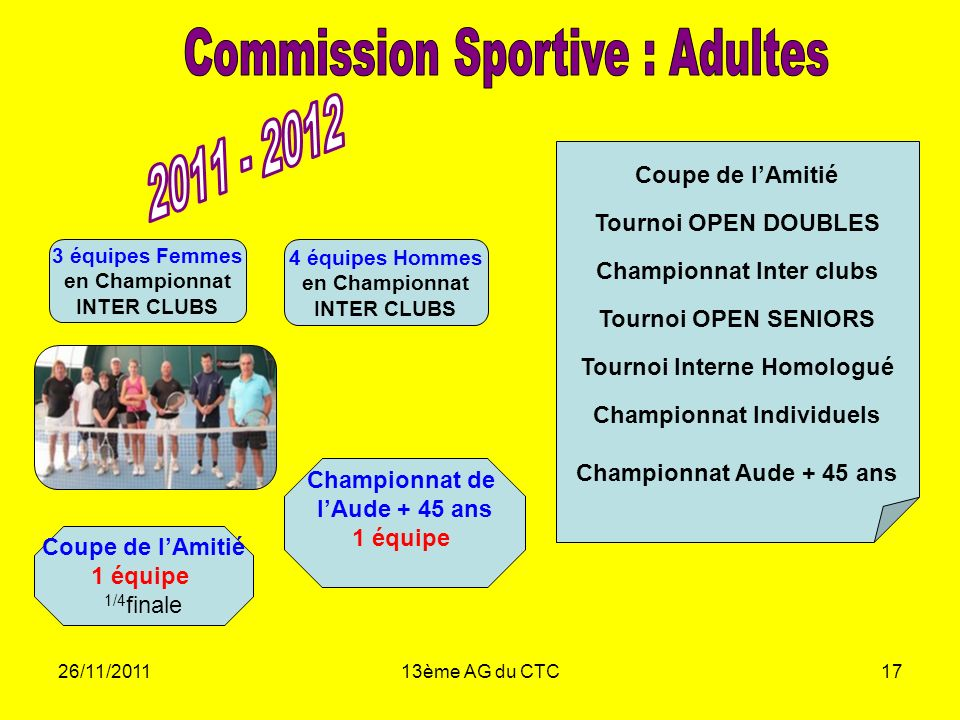 Commission Sportive : Adultes 2011 - 2012