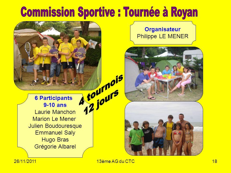 Commission Sportive : Tournée à Royan