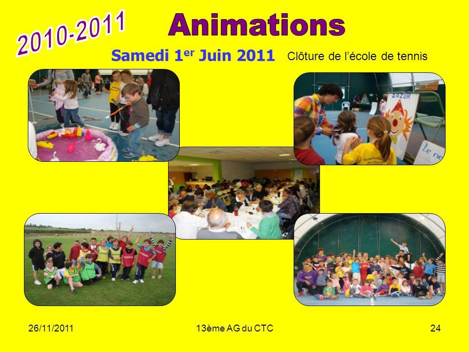 2010-2011 Animations Samedi 1er Juin 2011 Clôture de l'école de tennis
