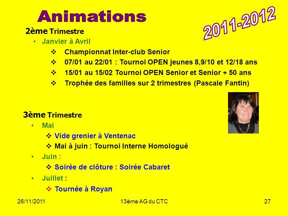 2011-2012 Animations 2ème Trimestre 3ème Trimestre Janvier à Avril