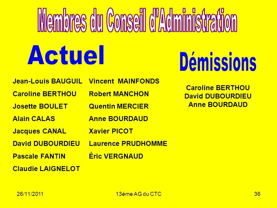 Membres du Conseil d Administration