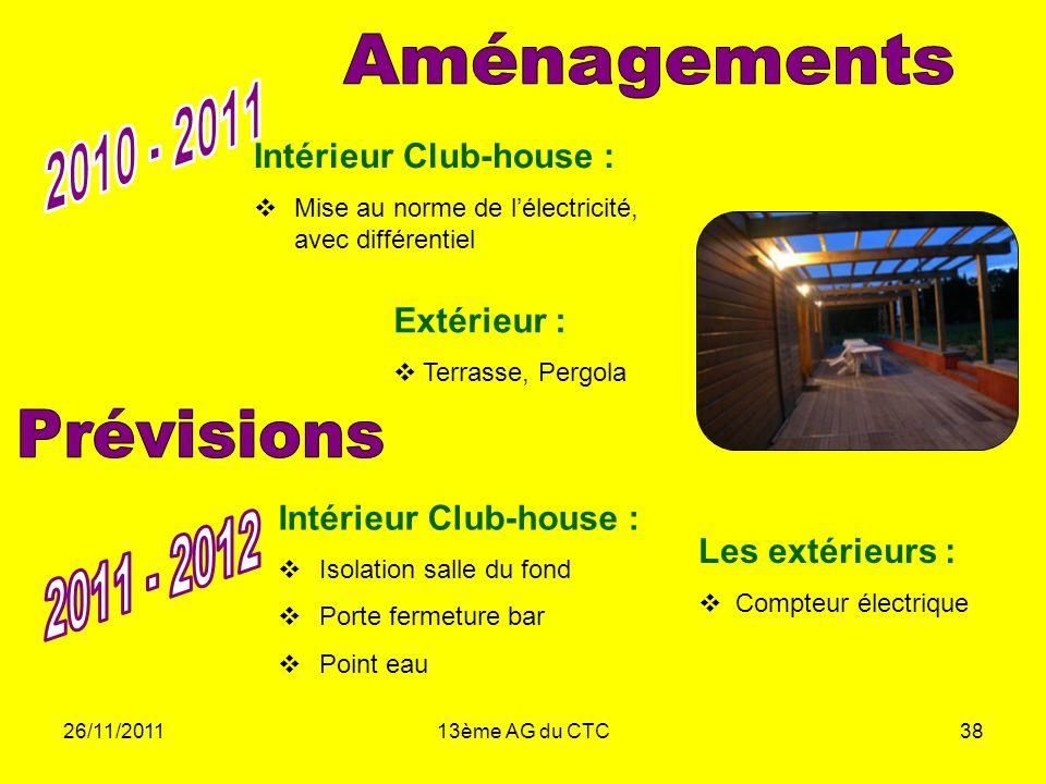 Aménagements 2010 - 2011 Prévisions 2011 - 2012 Intérieur Club-house :