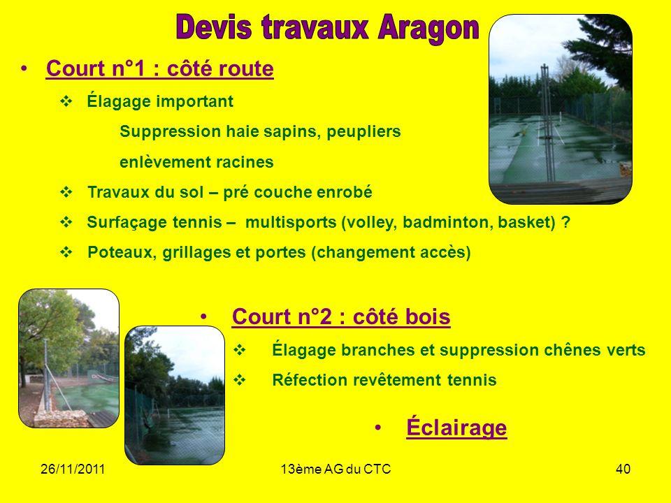 Devis travaux Aragon Court n°1 : côté route Court n°2 : côté bois