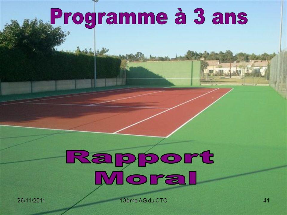 Programme à 3 ans Rapport Moral 26/11/2011 13ème AG du CTC