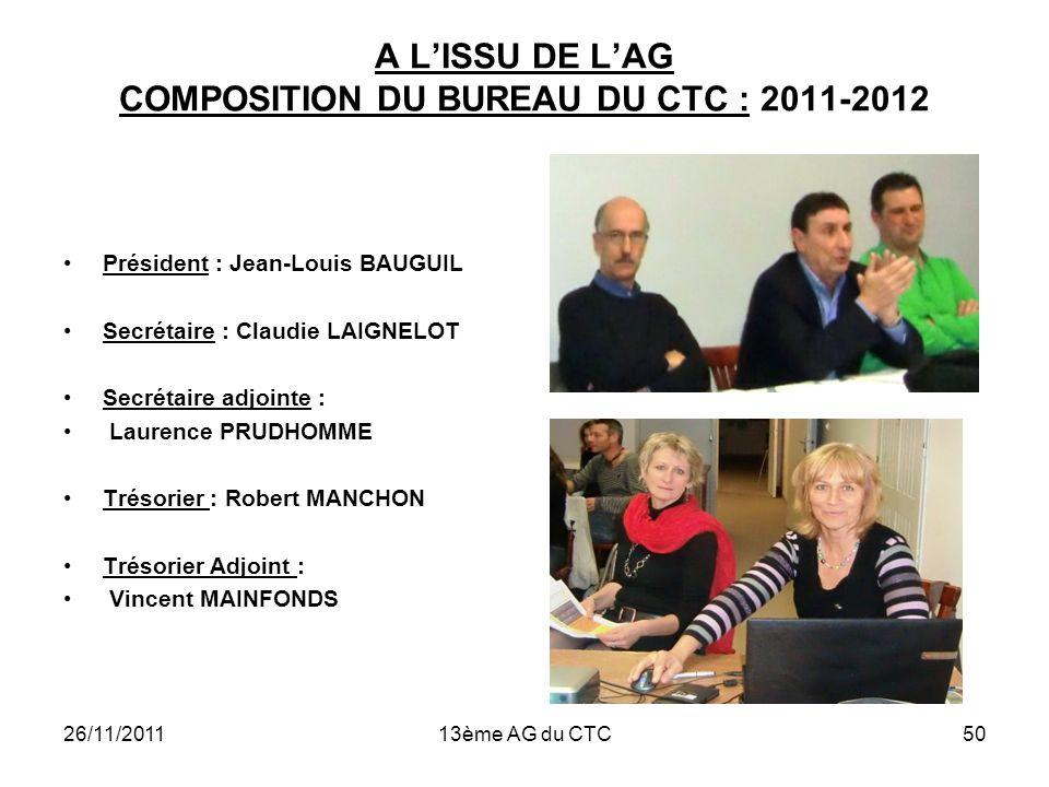 A L'ISSU DE L'AG COMPOSITION DU BUREAU DU CTC : 2011-2012