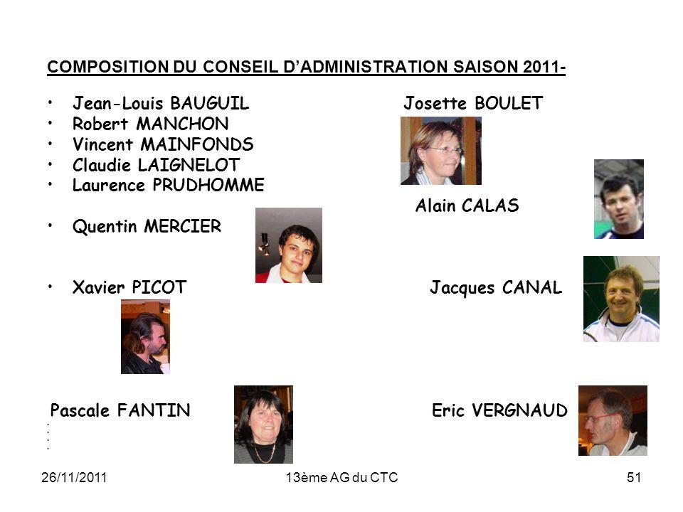 COMPOSITION DU CONSEIL D'ADMINISTRATION SAISON 2011-