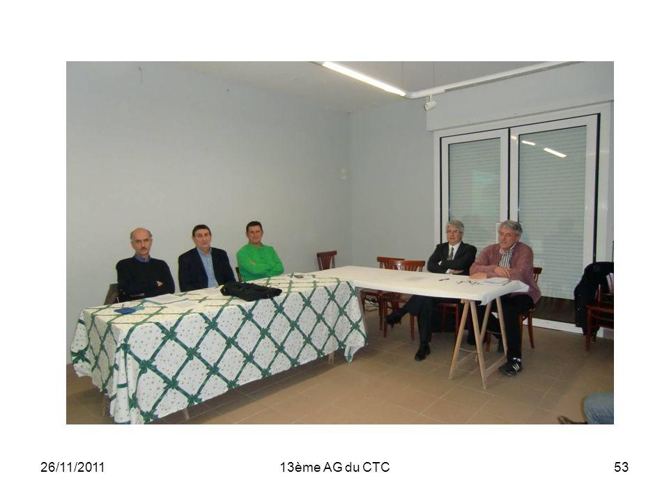 26/11/2011 13ème AG du CTC