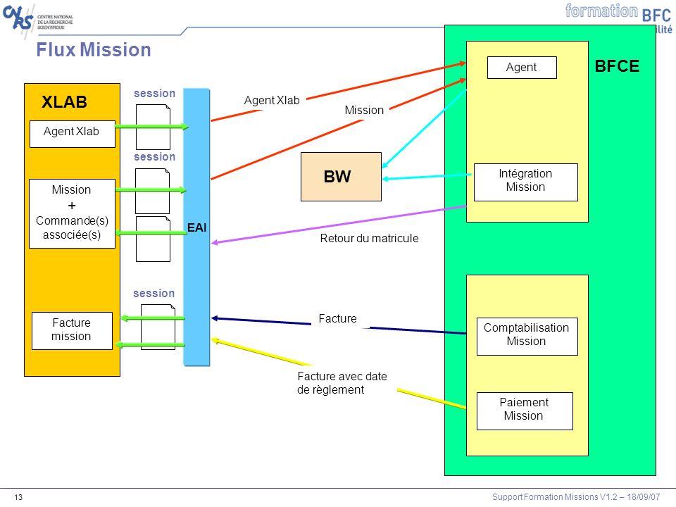 Flux Mission BFCE XLAB BW + EAI Agent session Agent Xlab Mission