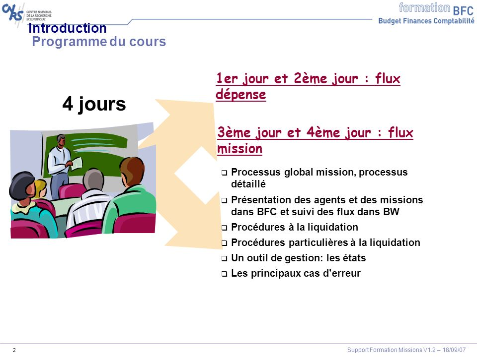 Introduction Programme du cours