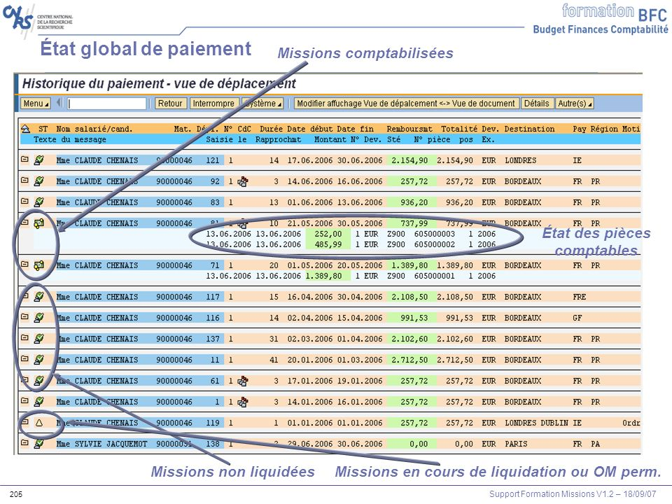 État global de paiement