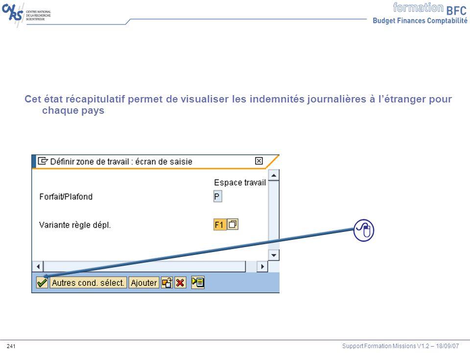Cet état récapitulatif permet de visualiser les indemnités journalières à l'étranger pour chaque pays