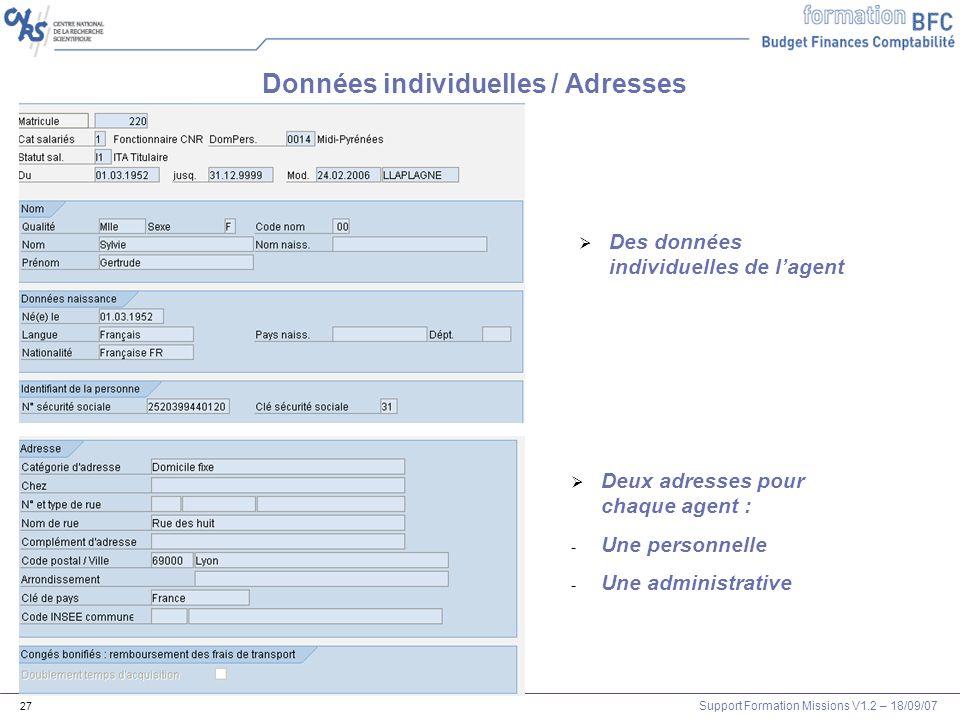 Données individuelles / Adresses