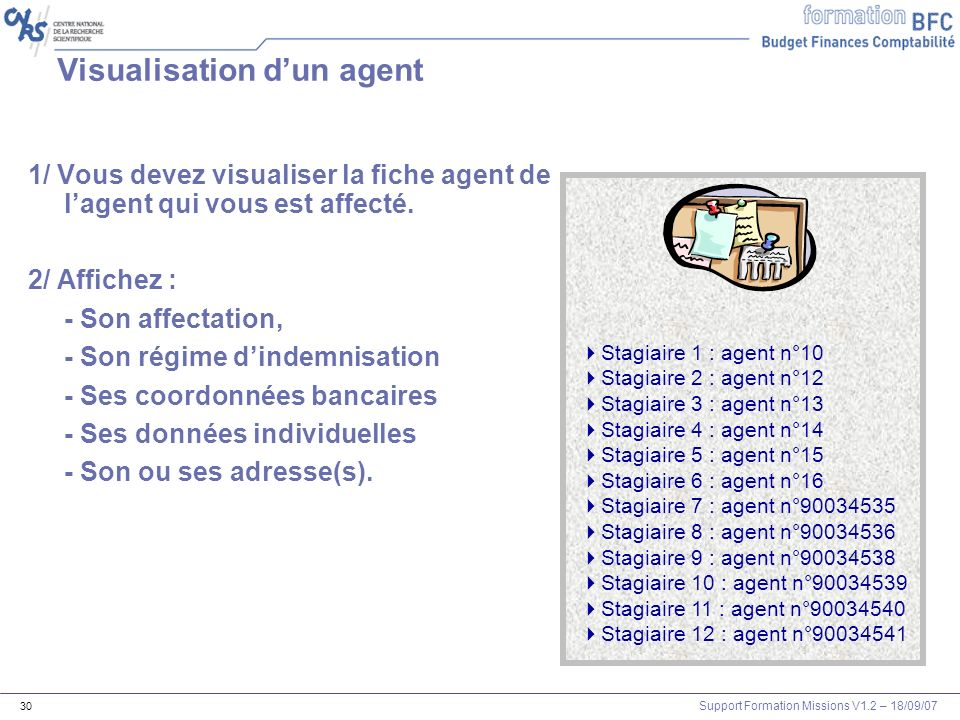 Visualisation d'un agent