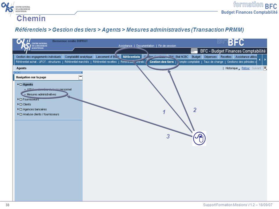 Chemin Référentiels > Gestion des tiers > Agents > Mesures administratives (Transaction PRMM) 2 1 3