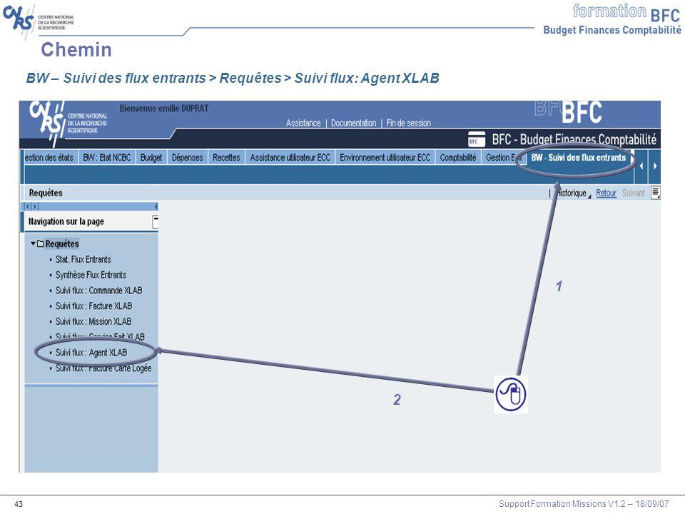 Chemin BW – Suivi des flux entrants > Requêtes > Suivi flux: Agent XLAB 1 2