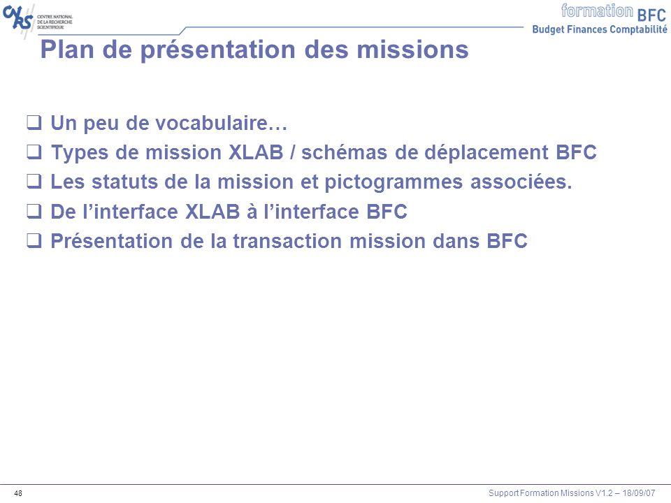 Plan de présentation des missions