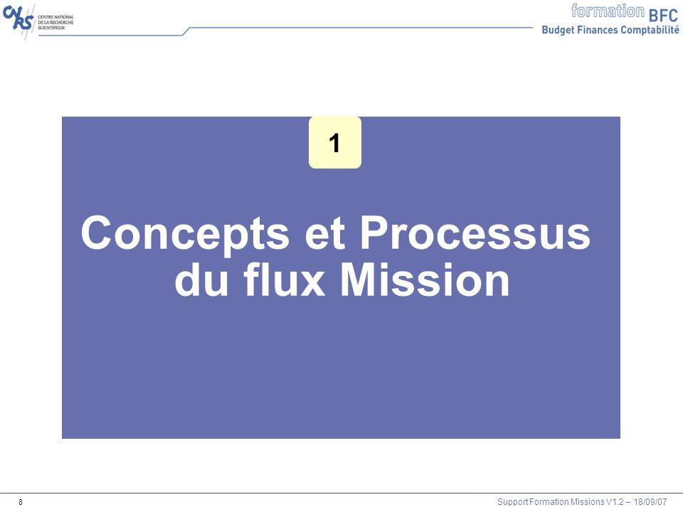 Concepts et Processus du flux Mission