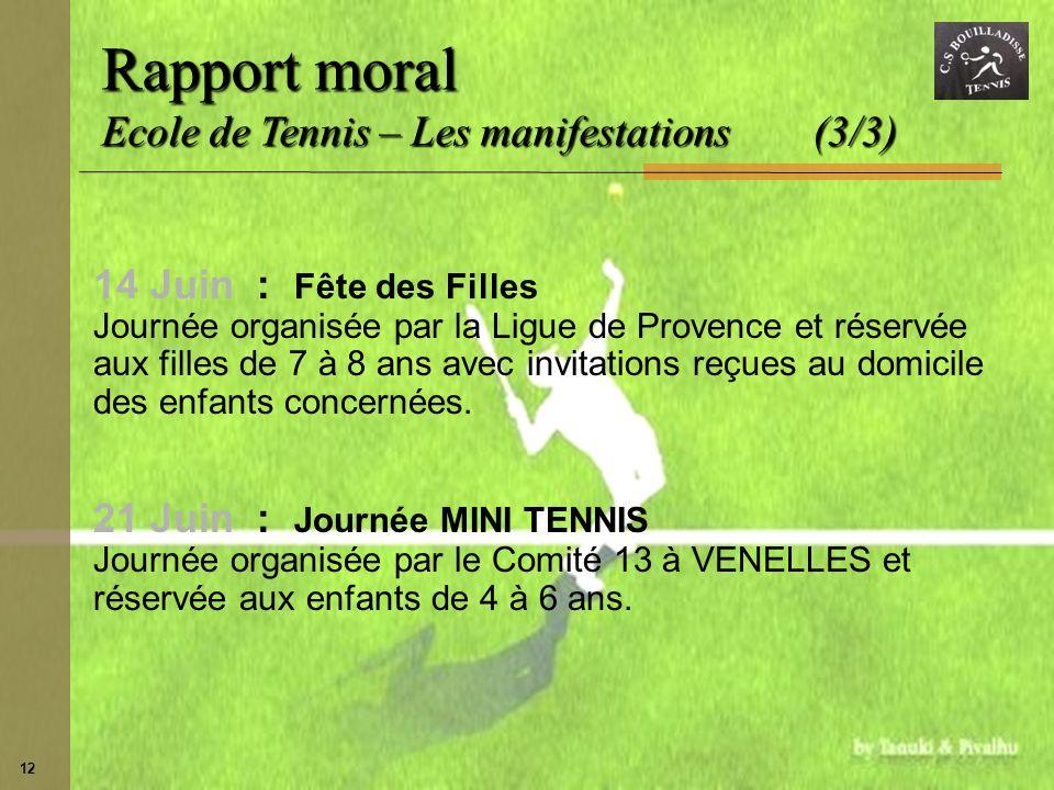 Rapport moral Ecole de Tennis – Les manifestations (3/3)