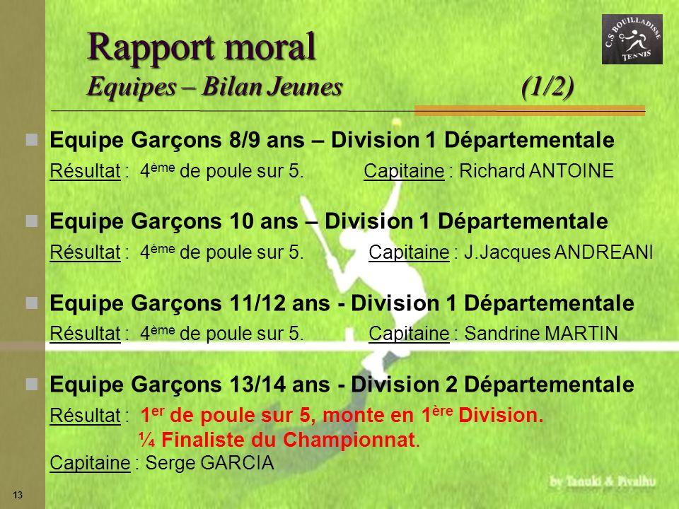 Rapport moral Equipes – Bilan Jeunes (1/2)