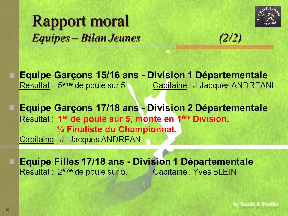 Rapport moral Equipes – Bilan Jeunes (2/2)