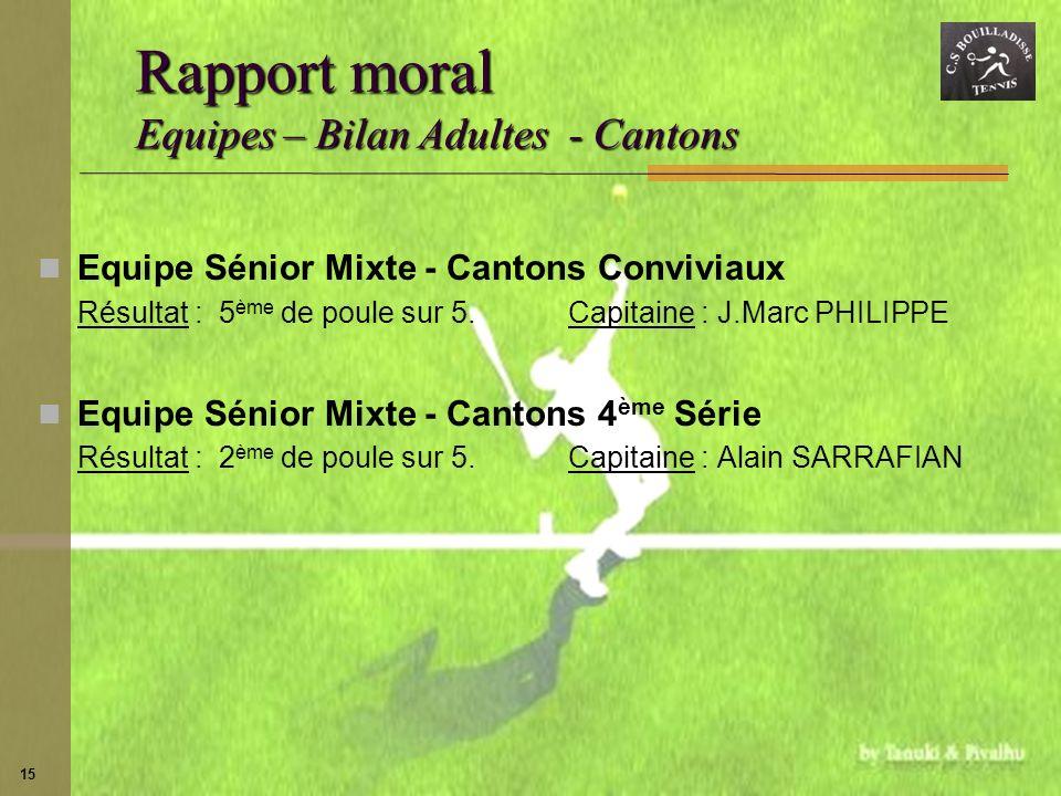 Rapport moral Equipes – Bilan Adultes - Cantons