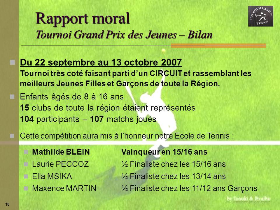 Rapport moral Tournoi Grand Prix des Jeunes – Bilan