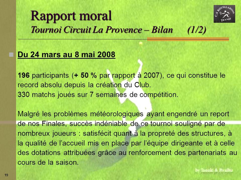 Rapport moral Tournoi Circuit La Provence – Bilan (1/2)