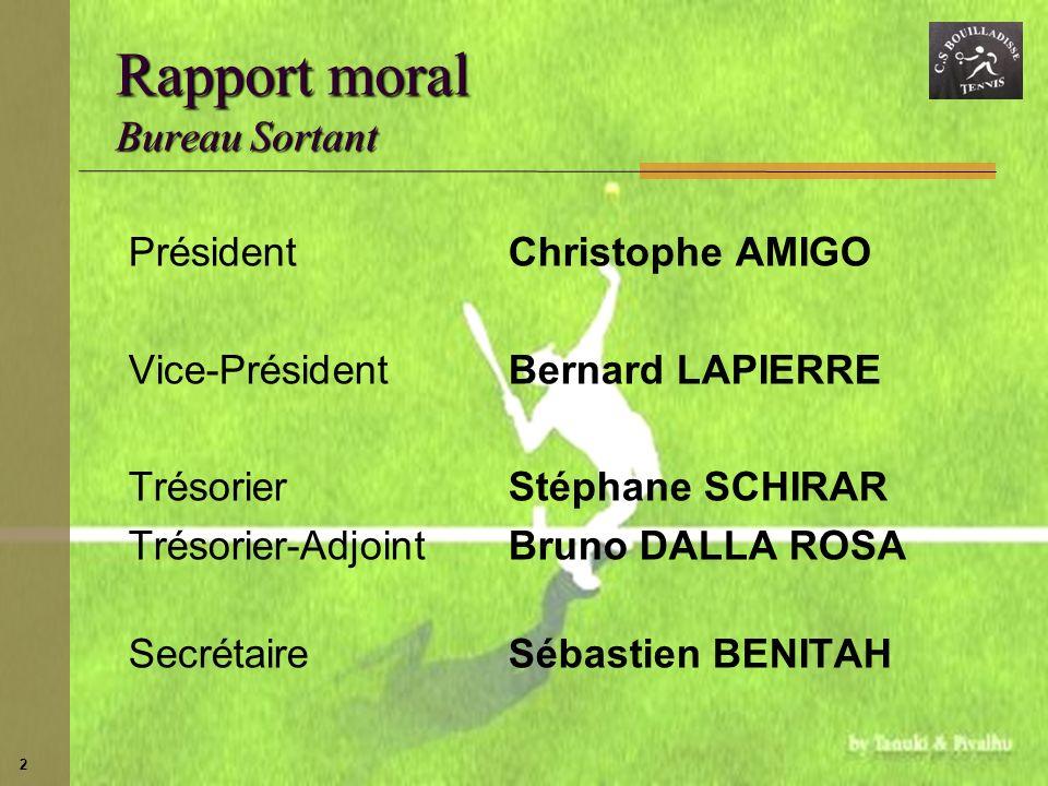 Rapport moral Bureau Sortant
