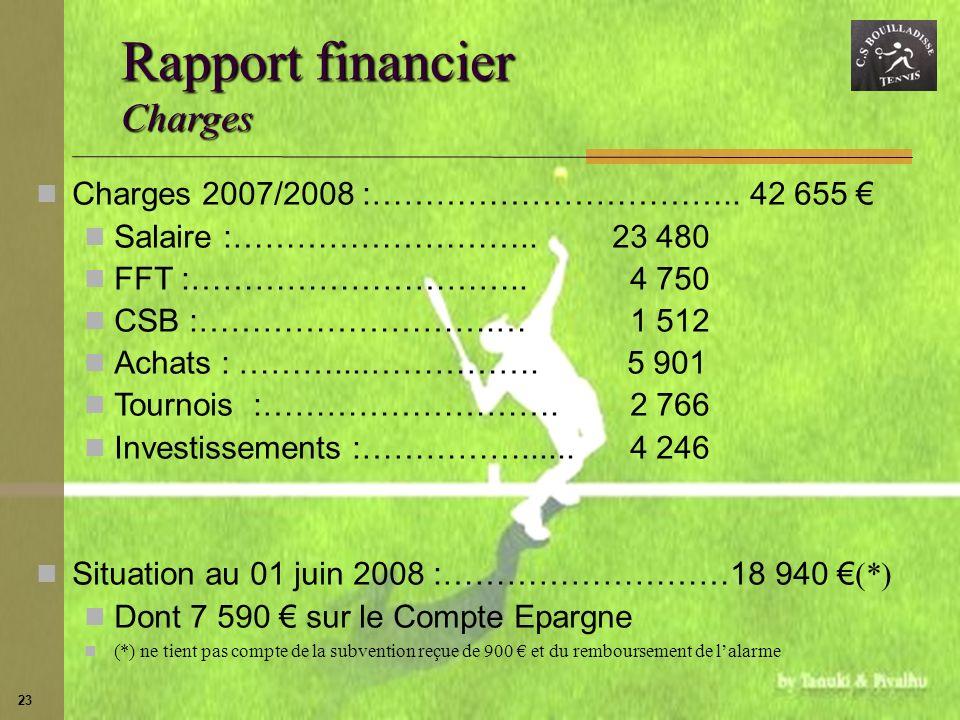 Rapport financier Charges