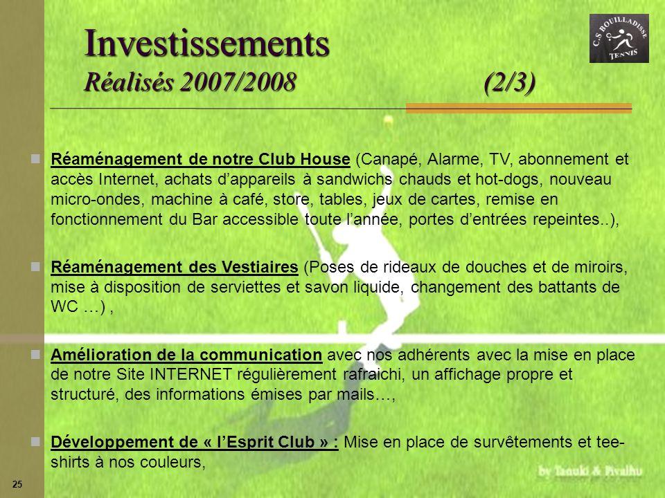 Investissements Réalisés 2007/2008 (2/3)