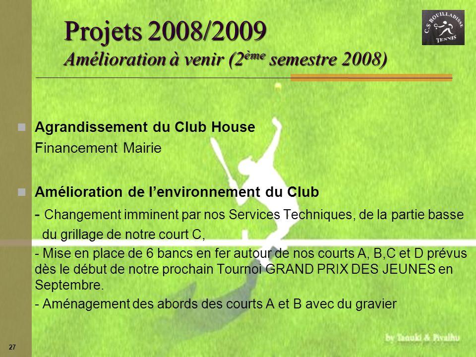 Projets 2008/2009 Amélioration à venir (2ème semestre 2008)