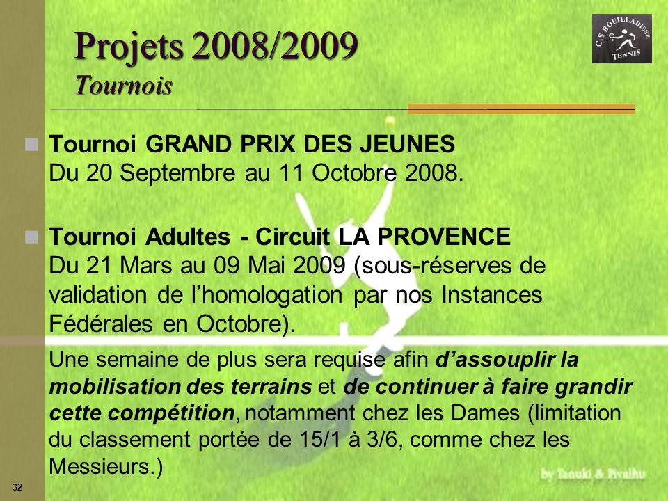 Projets 2008/2009 Tournois Tournoi GRAND PRIX DES JEUNES Du 20 Septembre au 11 Octobre 2008.