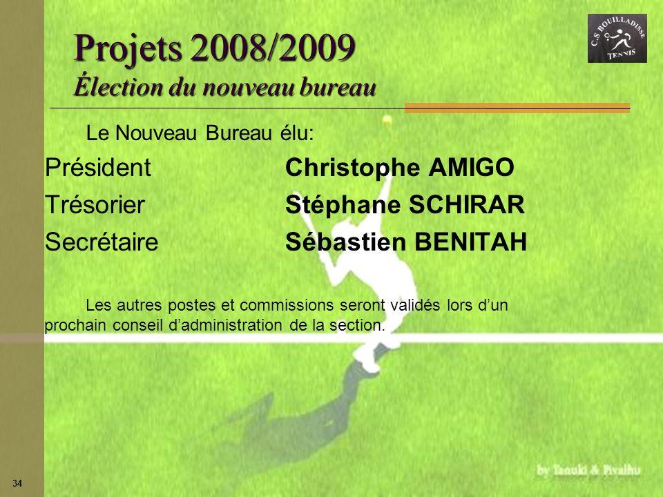 Projets 2008/2009 Élection du nouveau bureau