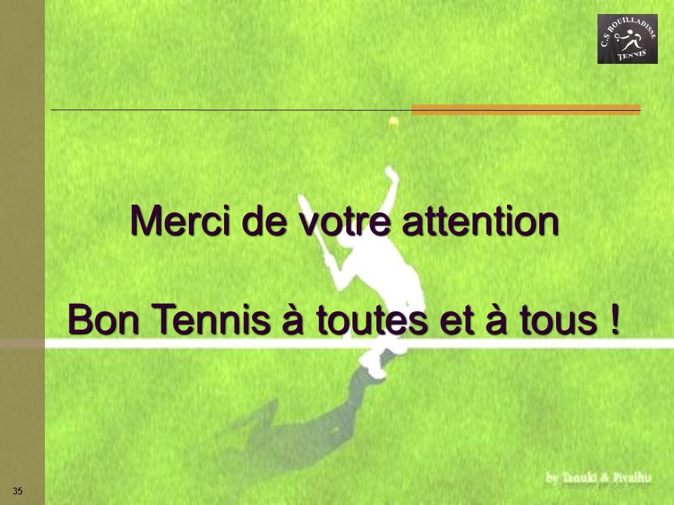 Merci de votre attention Bon Tennis à toutes et à tous !