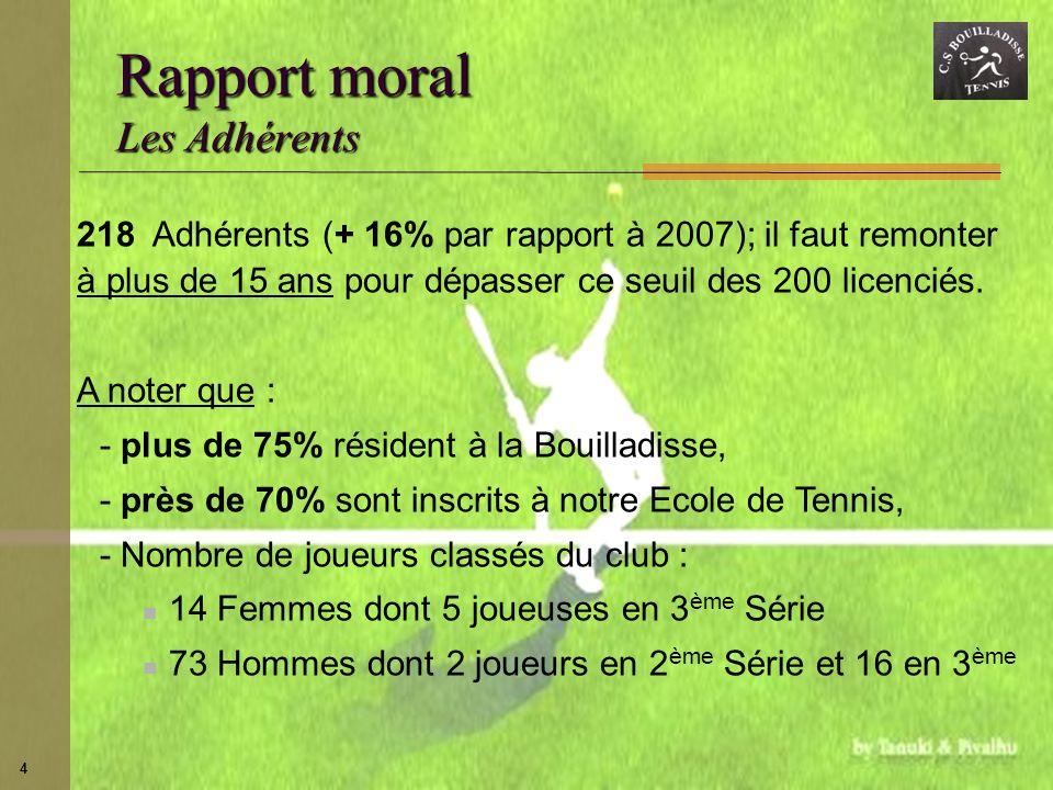Rapport moral Les Adhérents