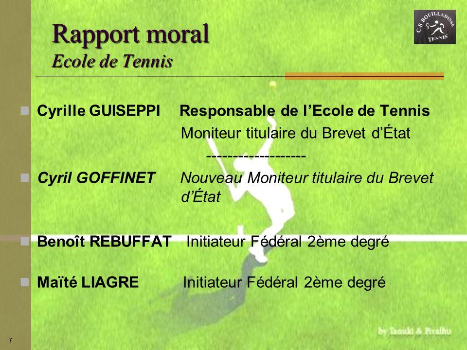 Rapport moral Ecole de Tennis