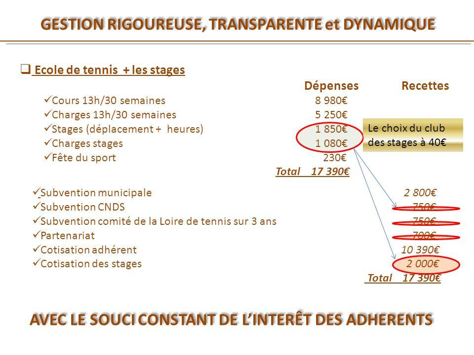 GESTION RIGOUREUSE, TRANSPARENTE et DYNAMIQUE