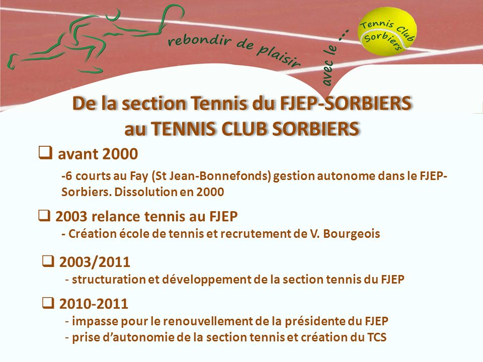De la section Tennis du FJEP-SORBIERS au TENNIS CLUB SORBIERS