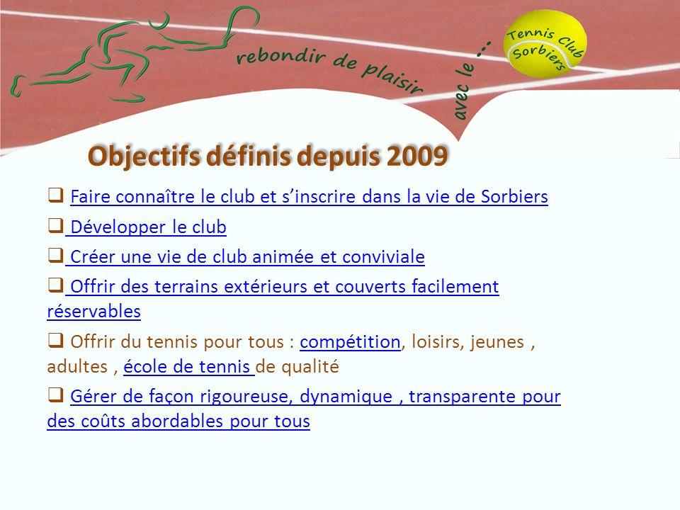 Objectifs définis depuis 2009