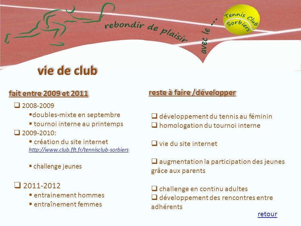 fait entre 2009 et 2011 vie de club reste à faire /développer