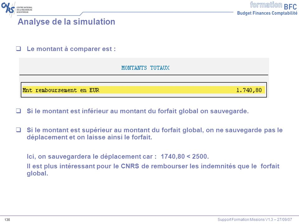 Analyse de la simulation
